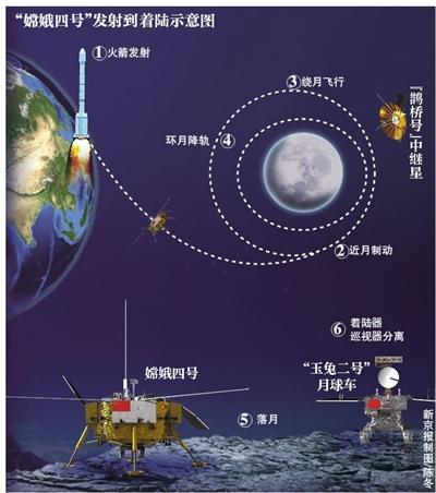 嫦娥四号 发回世界首张月背近景图